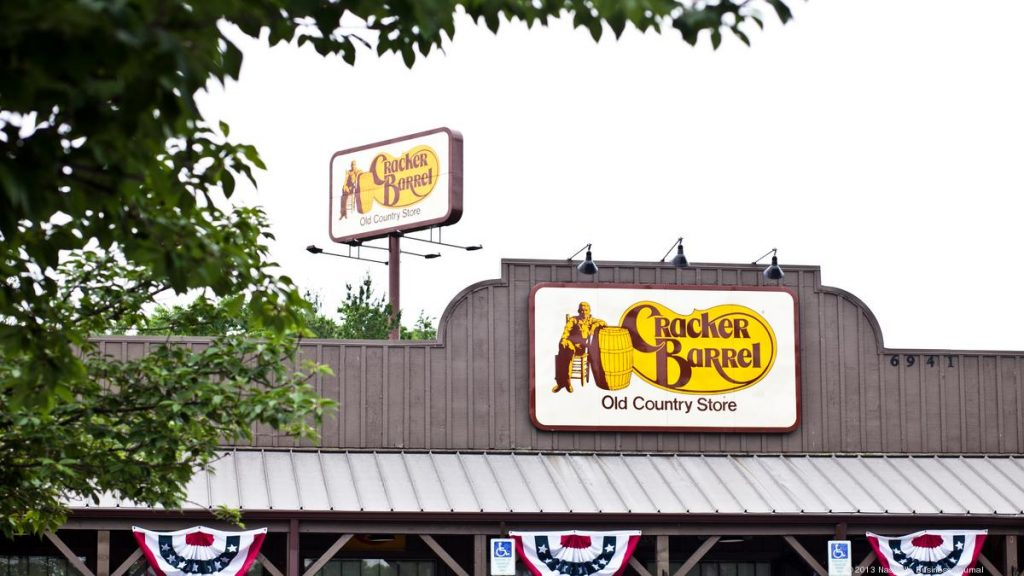 Cracker Barrel Old Country Store Stock
