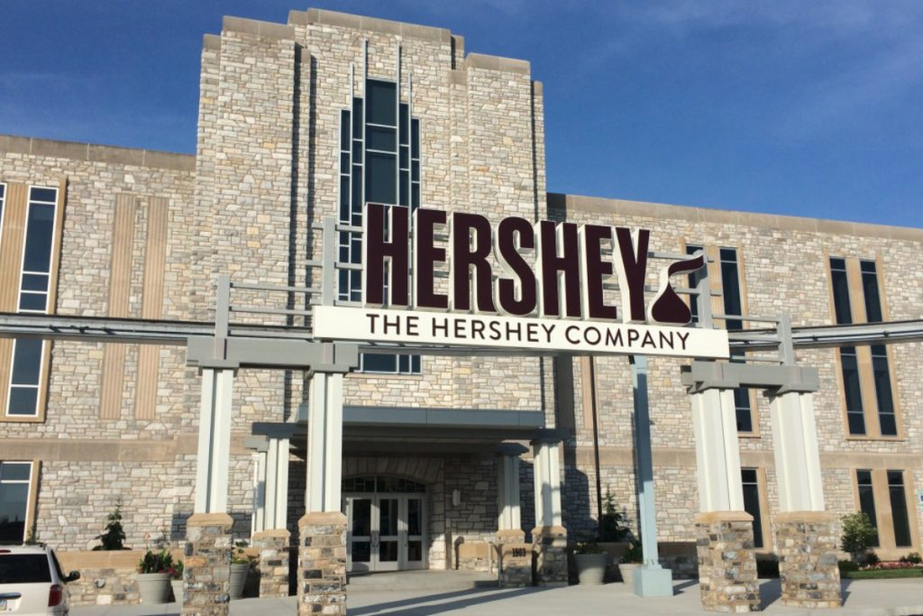 The Hershey Co Stock