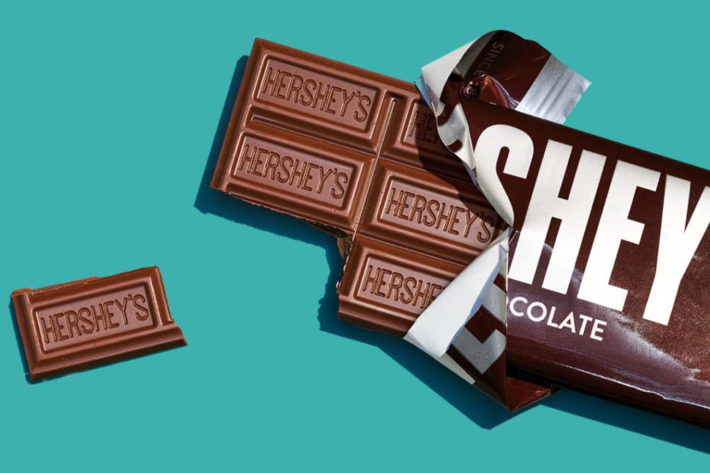 HSY The Hershey Co Stock