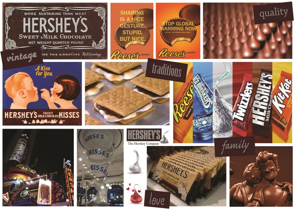 The Hershey Co HSY Stock