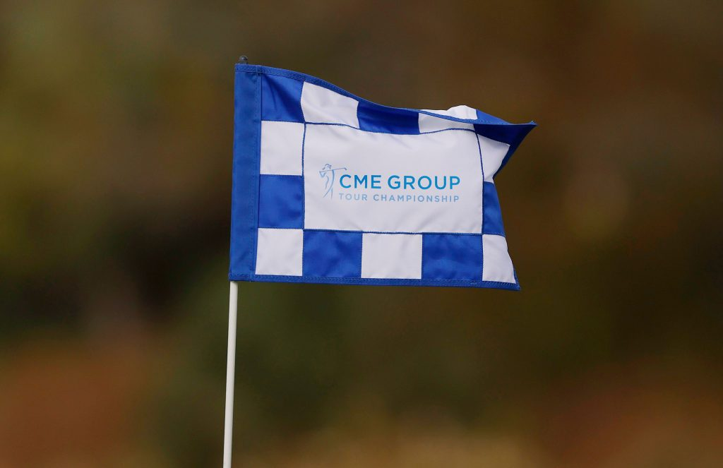 Cme Group Incorporated CME Stock