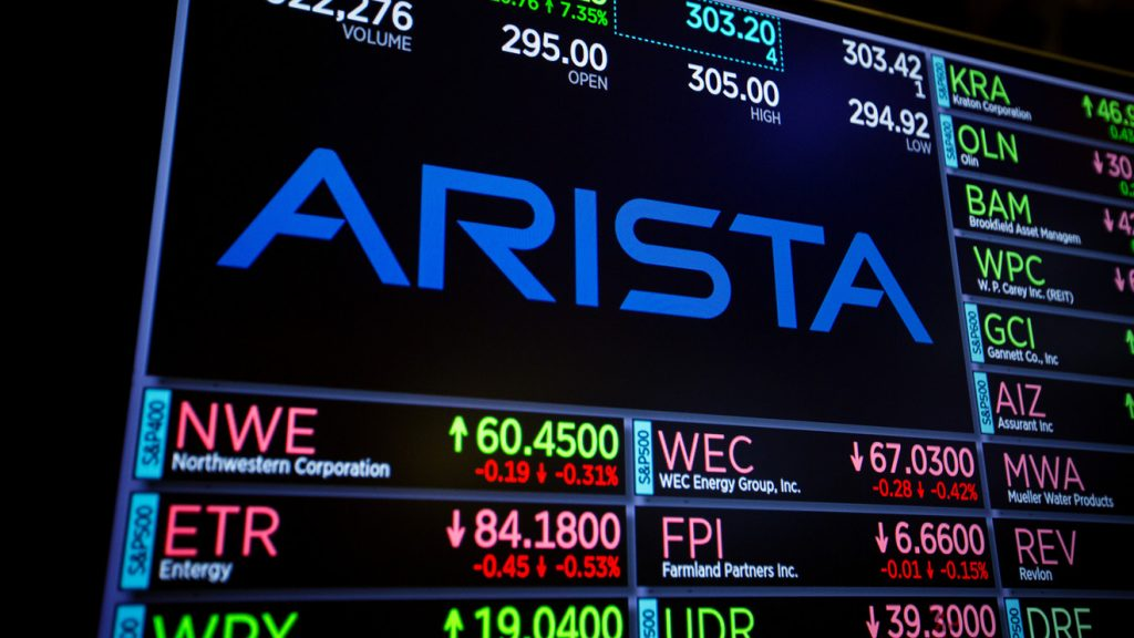 ANET Arista Networks Stock